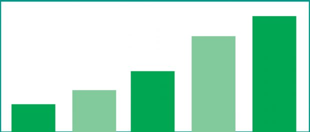 Graphic of green bar chart