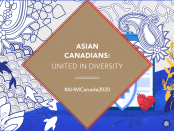 Poster detail with a mixture of different fish, floral, and geometric patterns representing different Asian cultures.